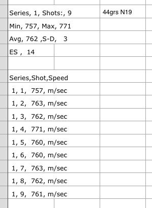 Her er serien med 44grs N19