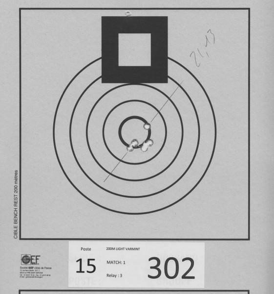 21,43mm hvor jeg ikke skjønner hvorfor det ene skuddet fløy opp?