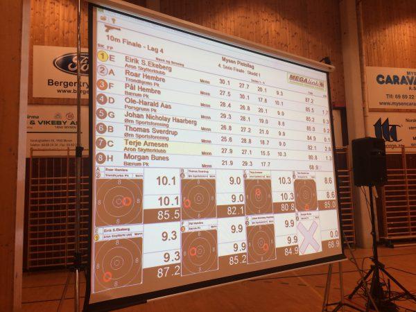Terje havnet på 7.plass han begynte å skyte i januar... Meget godt gjennomført Terje!