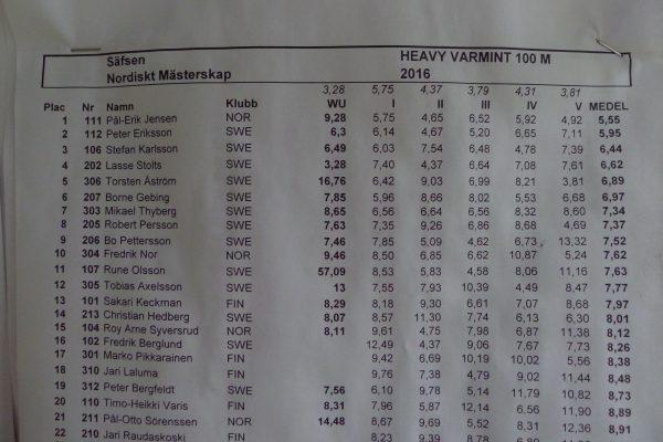 Klarte endelig å bli Nordisk mester. Har aldri klart å bli Nordisk mester tidligere, da det er andre meget gode skyttere i både Norge, Sverige og Finland.