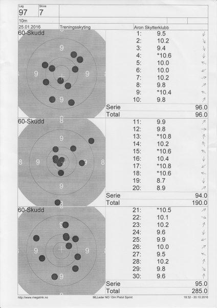 Sprint: 285 Her skal man ikke ha noen skudd utenfor nier ringen. Så dette er ikke godt nok. Selv om det er et snitt på 95 i serien.